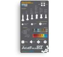 Deck Building Game Infographic Canvas Print