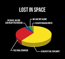 Lost in Space by fishbiscuit