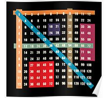 multiplication / times table on black Poster