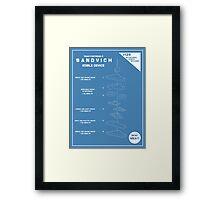 The Sandvich Framed Print