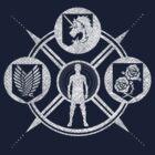 Shingeki no Kyojin: Choose Your Faction by brittanacedes