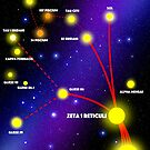 Zeta Reticuli Star Map by Steve Hammond