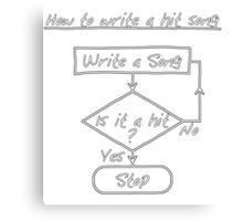 How To Write A Hit Song [Print] Canvas Print