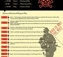 The History of Chemical Weapon Wars by emersonrose