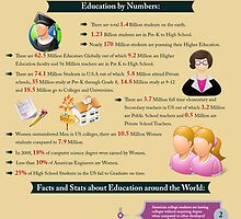 10 Top Countries That Leads The World In Education by emersonrose