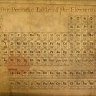 Periodic Table of the Elements Vintage Chart on Worn Stained Distressed Canvas by designturnpike