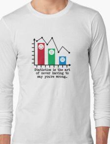You're Never Wrong, Statistics Humor Long Sleeve T-Shirt