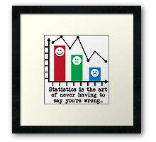 You're Never Wrong, Statistics Humor Framed Print