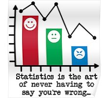 You're Never Wrong, Statistics Humor Poster
