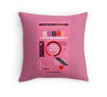 FAST Infographic Throw Pillow