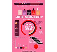 FAST Infographic Photographic Print