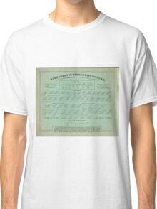Hand Chart of Spencerian Writing   Classic T-Shirt