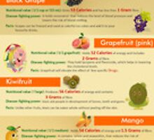 25 Healthy fruits and their benefits by emersonrose