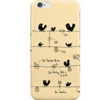 Circuitry - Birds (Yellow) iPhone Case/Skin