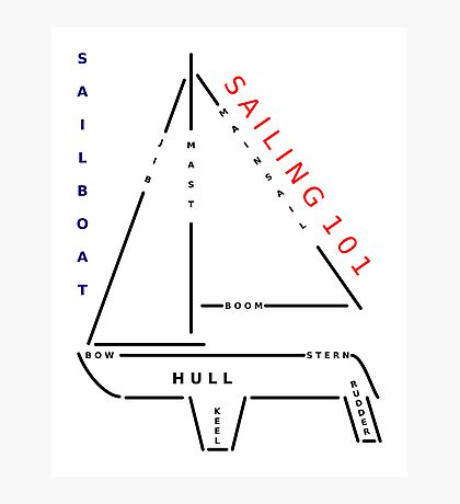 Sailing 101 - The sailboat Photographic Print