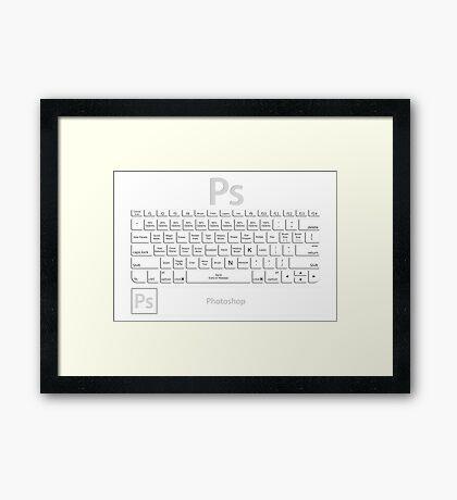 Photoshop Keyboard Shortcuts Tool Names Framed Print