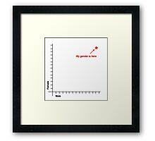 Bigender Graph Framed Print
