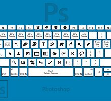 Photoshop Keyboard Shortcuts Blue by Skwisgaar