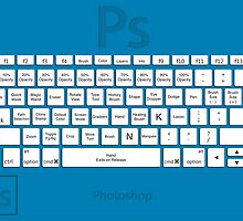 Photoshop Keyboard Shortcuts Blue Tool Names by Skwisgaar