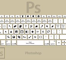 Photoshop Keyboard Shortcuts Brwn  by Skwisgaar