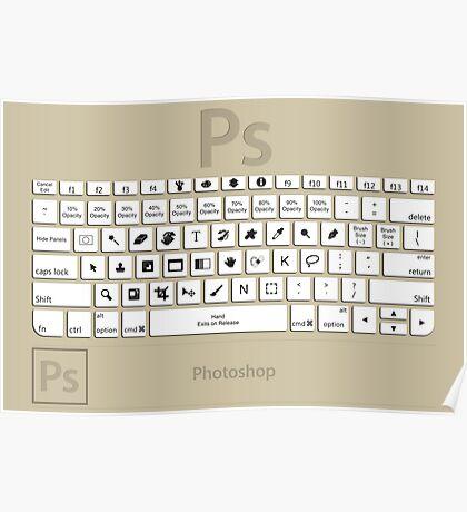 Photoshop Keyboard Shortcuts Brwn  Poster