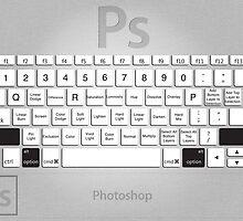 Photoshop Keyboard Shortcuts Metal Opt+Shift by Skwisgaar