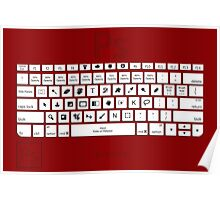 Photoshop Keyboard Shortcuts Red Cmd Poster