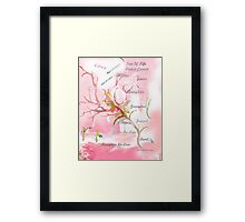 TREE OF LIFE..dedicated to breast and other cancer research Framed Print