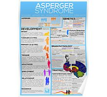 Asperger Syndrome Poster