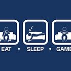 Eat, Sleep, Game (Console Version) by thehookshot