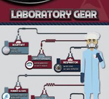 Industrial Safety Gear Guide by gallawayb2b