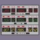 Time Panel BTTF by superedu