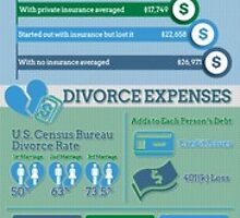 Causes of debt by AdvantageCCS