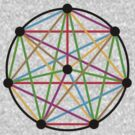 8 Pointed Complete Graph by cadellin