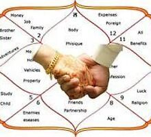 Online Horoscope Matching Free by newsuresh
