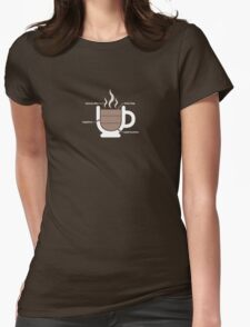 Coffee Breakdown Womens Fitted T-Shirt