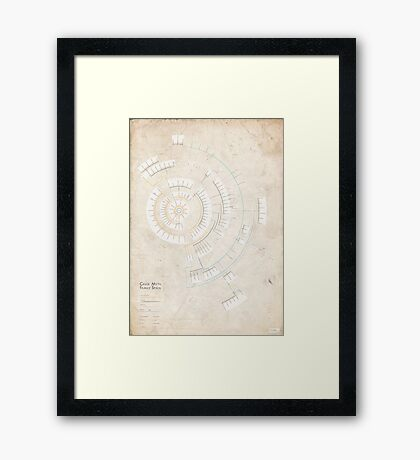 Greek Myth Family Spiral (Infographic) Framed Print