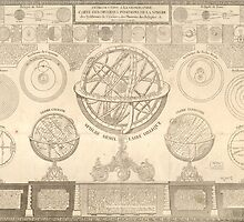 Celestial Spheres Through Time 1791 by caljaysoc