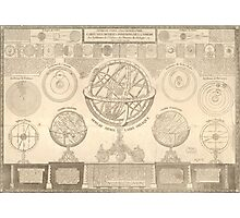 Celestial Spheres Through Time 1791 Photographic Print