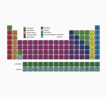 Periodic Table by Koolkati3
