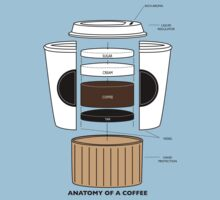 Anatomy of a Coffee by slugamo
