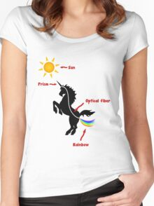 Why unicorns are farting rainbows (scientific explanation) Women's Fitted Scoop T-Shirt