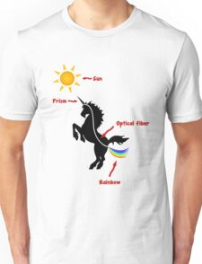 Why unicorns are farting rainbows (scientific explanation) Unisex T-Shirt