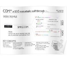 COM101 a DOS executable walkthrough Poster