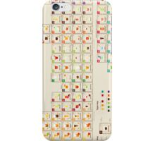 Periodic Table of Alcohol iPhone Case/Skin
