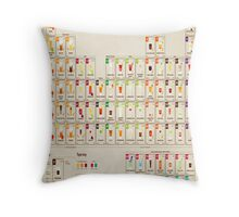 Periodic Table of Alcohol Throw Pillow