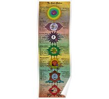 The Seven Chakras Poster