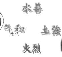 Avatar Cycle V.2 Sticker