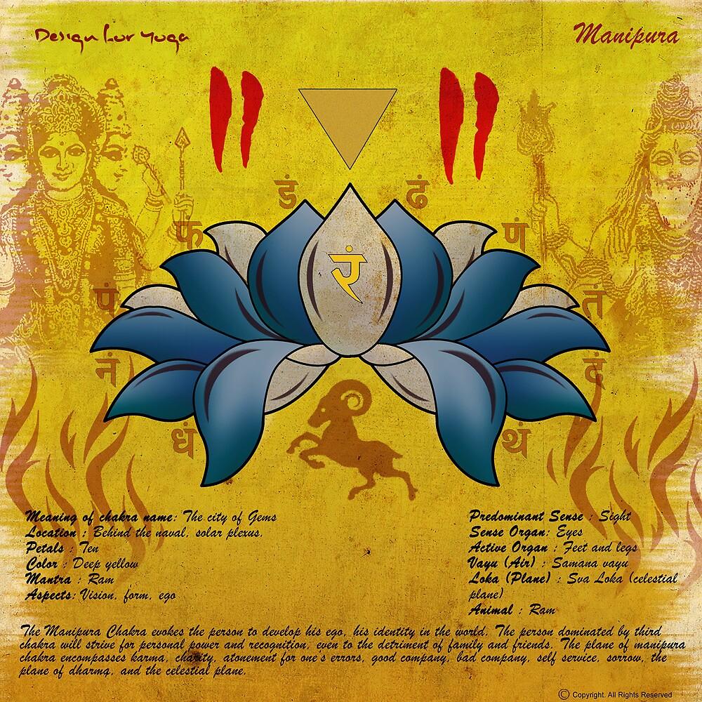 Manipura Chakra by satyakam