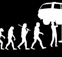 evolution of mechanic by tdesignz